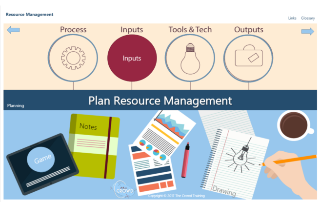 PM6 Plan Resource Management Main